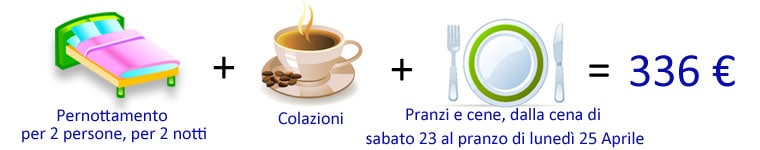 Offerta La Morella 25 Aprile